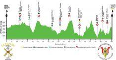 Perfil para los ciclistas // CharryTV