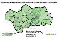 El distrito sanitario de la Serranía se sitúa en quinto lugar en número de contagios en Andalucía. // CharryTV