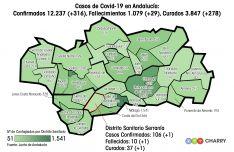 Situación por distritos sanitarios en nuestra región // Juan Velasco