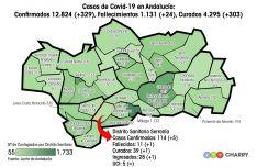 El impacto del COVID-19 en los distritos sanitarios de nuestra región // Juan Velasco