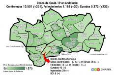 Nuestro distrito sanitario es el que menos contagios registra en la provincia de Málaga, pero su tasa de incidencia de contagios es la segunda mayor por debajo de Málaga. // Juan Velasco