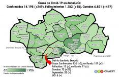 Número de casos por distritos en Andalucía  // Juan Velasco