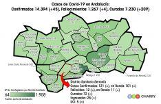 El distrito sanitario Serranía persiste con 121 casos como el que menos registra a nivel provincial, con la segunda tasa de incidencia por contagios más alta de Málaga. // Juan Velasco
