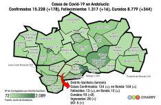 Mapa de la incidencia del COVID-19 en los distritos sanitarios de Andalucía // Juan Velasco