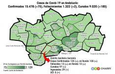 El distrito sanitario Serranía presenta el número de contagios más bajo de la provincial de Málaga un día más. // Juan Velasco