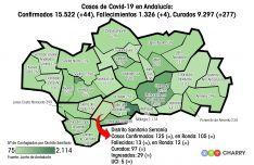 El distrito Serranía es el cuarto con menor número de casos a nivel andaluz, y el que menos registra en la provincia de Málaga. // Juan Velasco