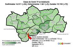 El distrito Serranía prosigue como el quinto con menor número de casos registrados desde el inicio de la pandemia. // Juan Velasco