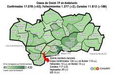 La Serranía prosigue como el cuarto distrito con menor número de casos registrados en Andalucía. // Juan Velasco