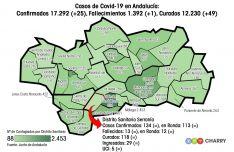 La Serranía sigue siendo el cuarto distrito que menos casos registra en Andalucía. // Juan Velasco