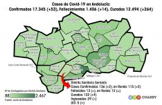 Incidencia del COVID-19 en Andalucía por distritos // Juan Velasco