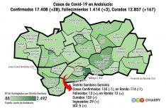 Evolución de la pandemia en los 33 distritos sanitarios andaluces  // Juan Velasco