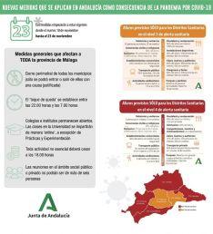 El distrito sanitario Serranía se enmarca en el Nivel 4 de Alerta COVID, según la Junta de Andalucía. // Junta de Andalucía
