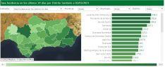 El Área Sanitaria Serranía y se sitúa como el cuarto en Andalucía con peores datos de incidencia del virus en las últimas dos semanas. // Consejería de Salud y Familias