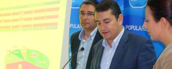 El Partido Popular sería la lista más votada según la encuesta de GESPA, El estudio demoscópico refleja 400 entrevistas telefónicas realizadas entre el 25 y el 29 de octubre. , 12 Nov 2010 - 14:15